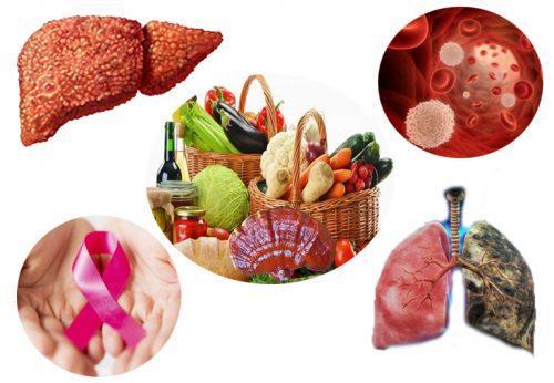 Nguyên tắc phòng tránh ung thư