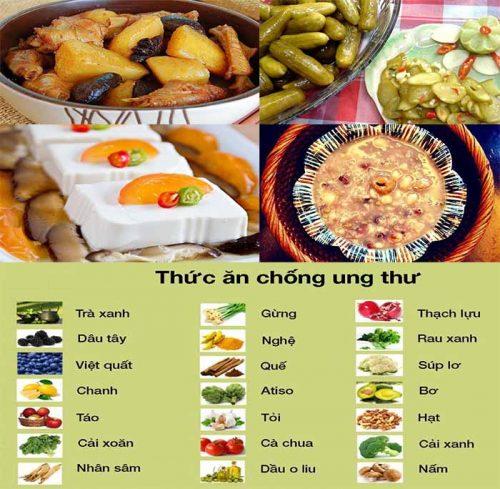 Bài thuốc phòng chống ung thư từ món ăn