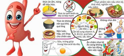 Cách chế biến thực phẩm tốt cho dạ dày