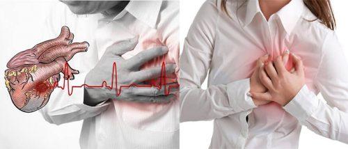 Phòng chống bệnh tim mạch ở độ tuổi 20 và 30