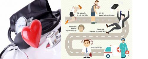 Phương pháp giảm nguy cơ đột quỵ bằng cách giảm cân, điều hòa huyết áp