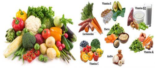 Ung thư vú nên ăn gì?