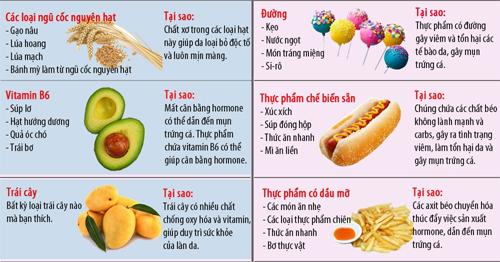 Những loại thực phẩm tốt cho bệnh dạ dày