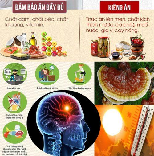 Cách phòng ngừa đột quỵ với chế độ ăn và vận động phù hợp. Viện Y