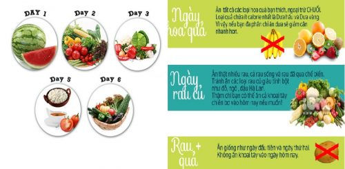 Bí quyết giảm cân nhanh bằng thực đơn ăn uống