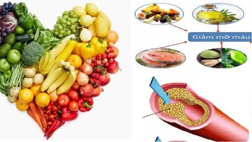 Bệnh mỡ máu nên ăn gì?