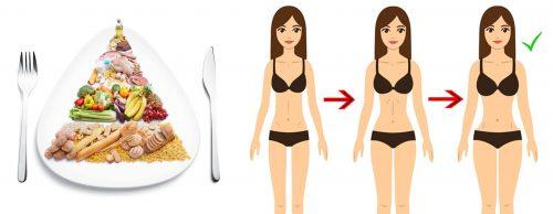 Chế độ ăn, uống giúp tăng cân nhanh chóng