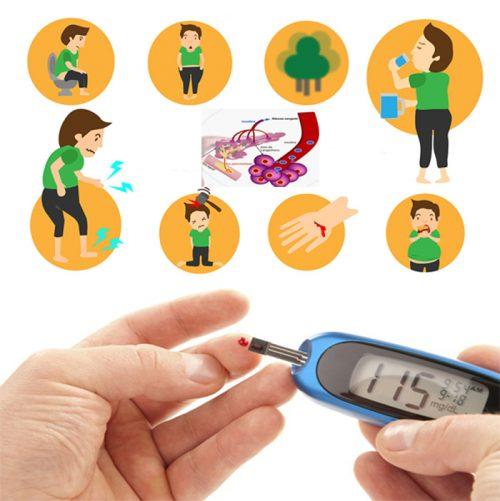 Triệu chứng của bệnh tiểu đường