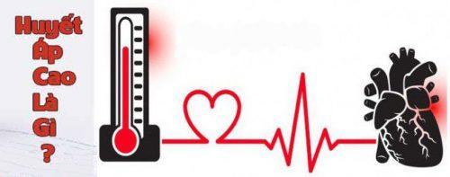Huyết áp cao là gì?