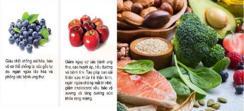 Thực phẩm phòng tránh ung thư là gì?