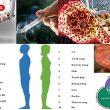 Thói quen gây ung thư và cách ngăn ngừa ung thư hiệu quả. Viện Y học