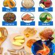 Thực phẩm tốt cho dạ dày cùng thực phẩm chức năng tốt cho dạ dày